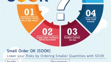 SOOK (Small Order Ok) ThaiTrade.com SOOK