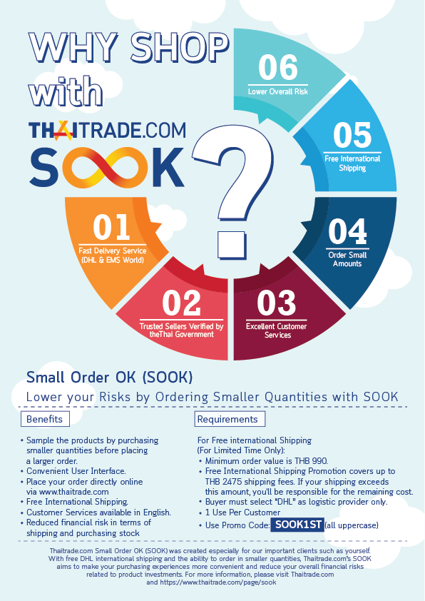infographic why shop with sook